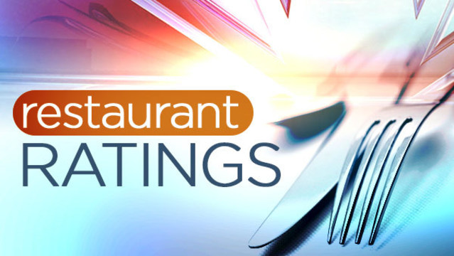 Restaurant Ratings Most Violations: October 8 to October 13