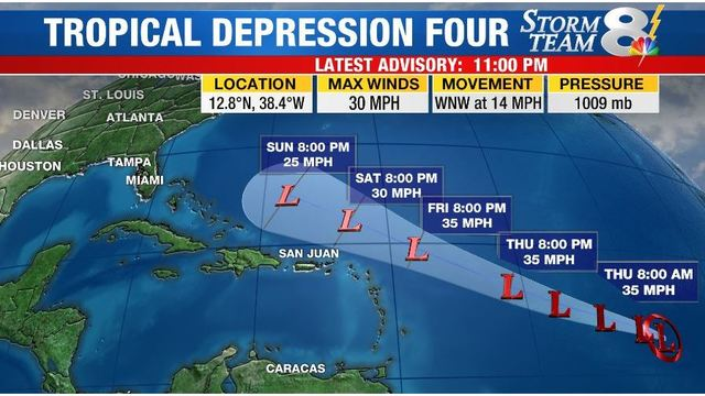 Tropical depression in Atlantic isn't expected to become tropical storm