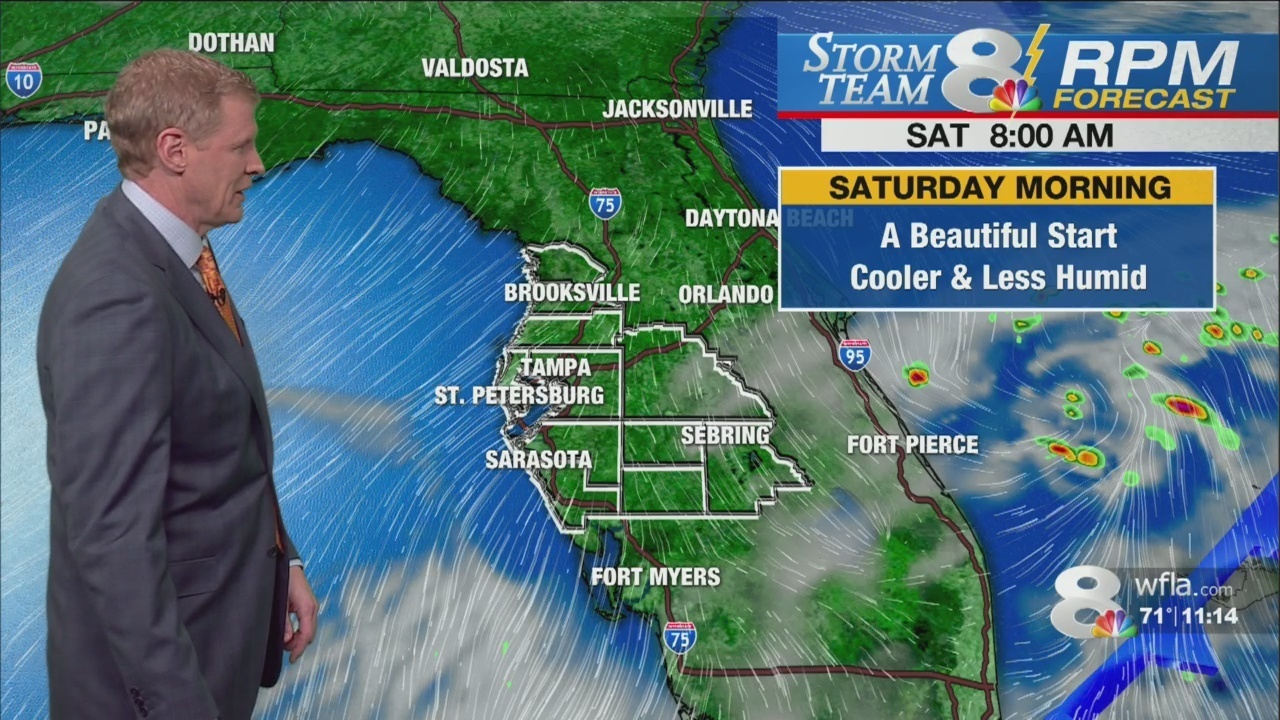 Storm Team 8 : Storm team forecast front brings less humid air to