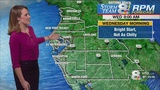 STORM TEAM 8: Showers increasing today&#x3b; strong storms tomorrow
